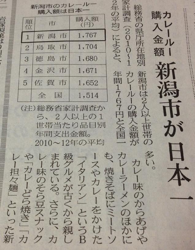 カレールー購入額は、新潟が日本一